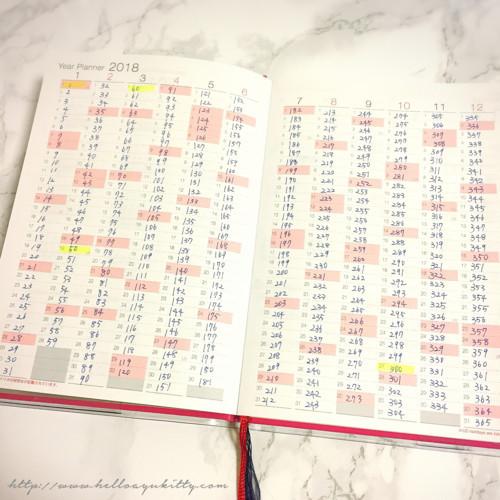 手帳の年間ページで365日貯金
